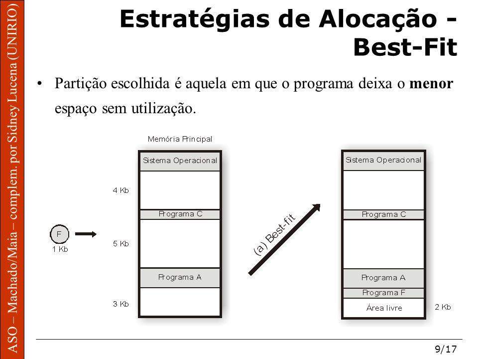 ASO – Machado/Maia – complem. por Sidney Lucena (UNIRIO) 9/17 Estratégias de Alocação - Best-Fit Partição escolhida é aquela em que o programa deixa o