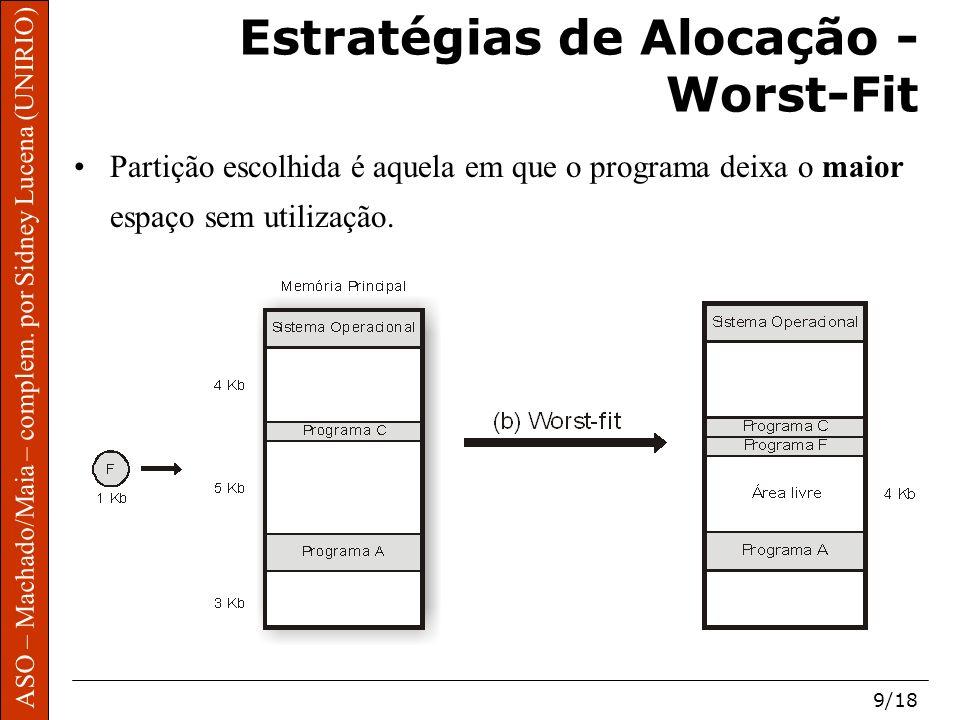 ASO – Machado/Maia – complem. por Sidney Lucena (UNIRIO) 9/18 Estratégias de Alocação - Worst-Fit Partição escolhida é aquela em que o programa deixa