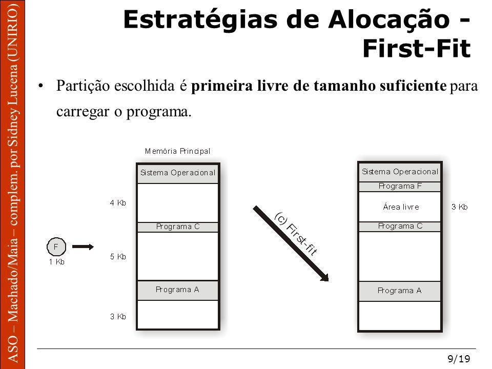 ASO – Machado/Maia – complem. por Sidney Lucena (UNIRIO) 9/19 Estratégias de Alocação - First-Fit Partição escolhida é primeira livre de tamanho sufic
