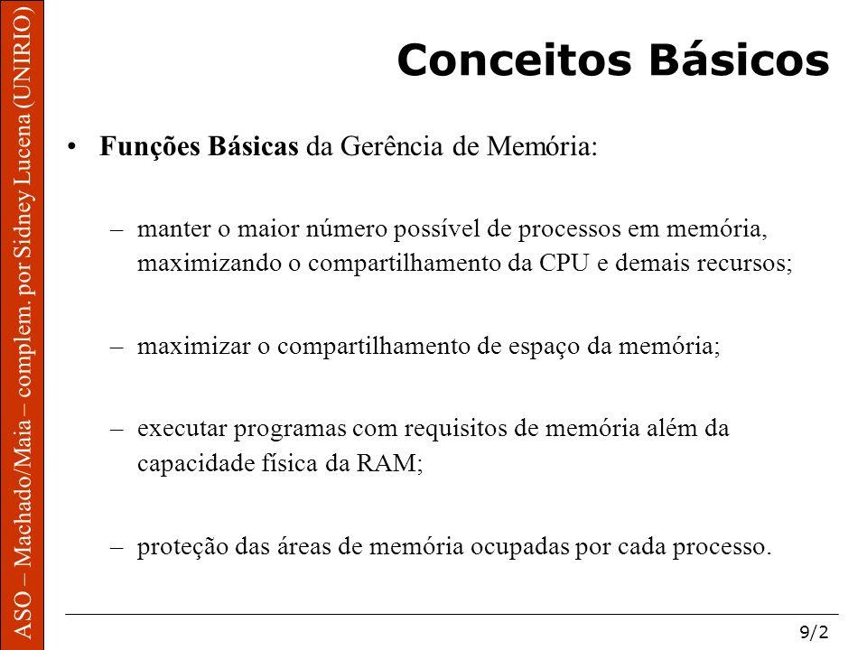 ASO – Machado/Maia – complem. por Sidney Lucena (UNIRIO) 9/2 Conceitos Básicos Funções Básicas da Gerência de Memória: –manter o maior número possível