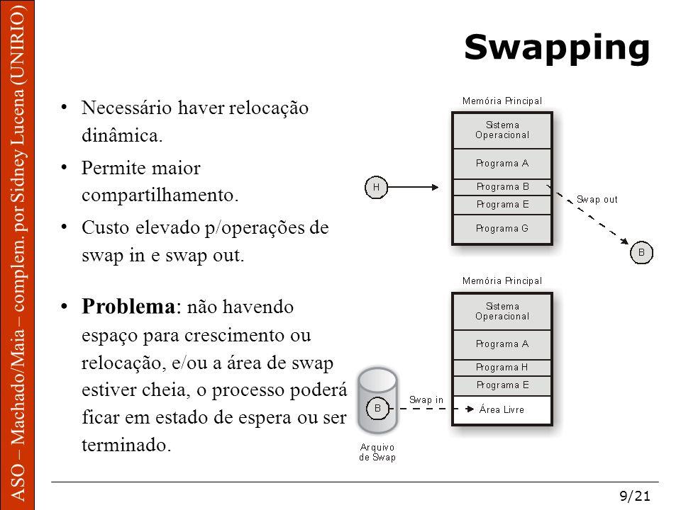 ASO – Machado/Maia – complem. por Sidney Lucena (UNIRIO) 9/21 Swapping Necessário haver relocação dinâmica. Permite maior compartilhamento. Custo elev