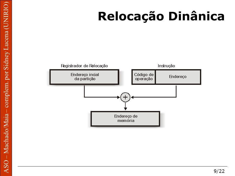 ASO – Machado/Maia – complem. por Sidney Lucena (UNIRIO) 9/22 Relocação Dinânica