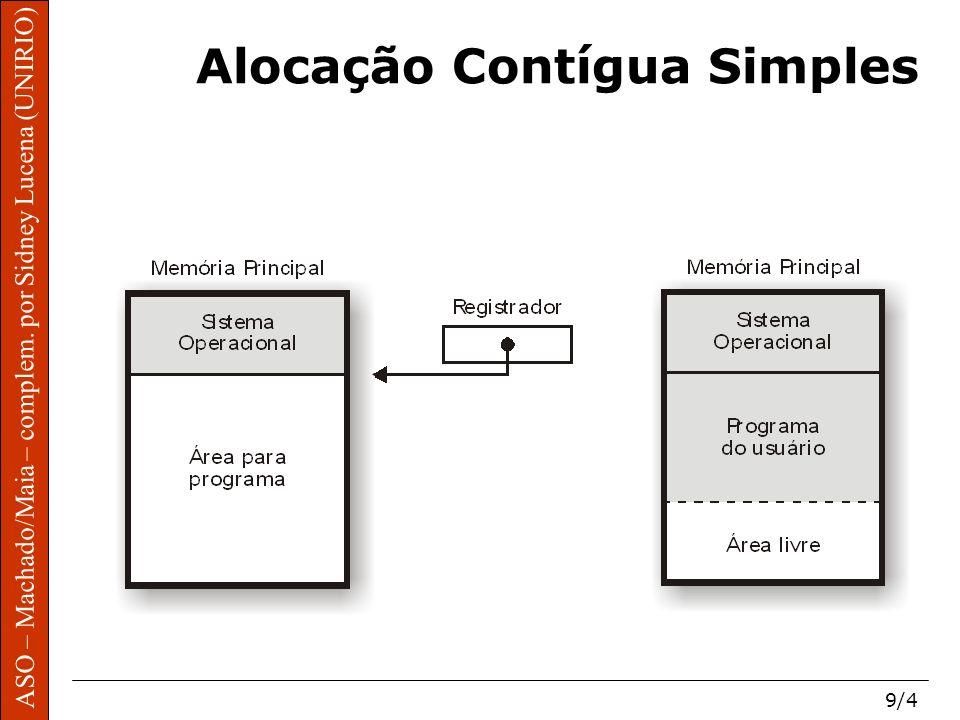 ASO – Machado/Maia – complem. por Sidney Lucena (UNIRIO) 9/4 Alocação Contígua Simples