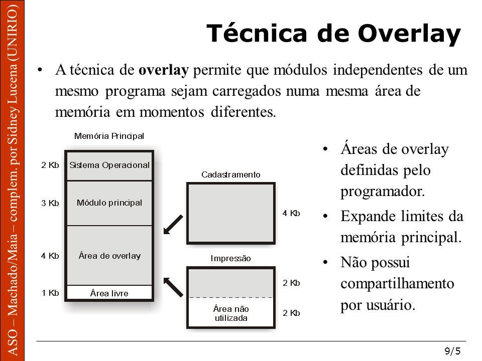 ASO – Machado/Maia – complem. por Sidney Lucena (UNIRIO) 9/5 ASO – Machado/Maia – complem. por Sidney Lucena (UNIRIO) Técnica de Overlay A técnica de