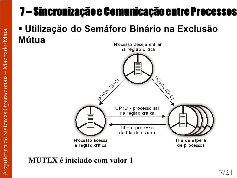 Arquitetura de Sistemas Operacionais – Machado/Maia 7 – Sincronização e Comunicação entre Processos Utilização do Semáforo Binário na Exclusão Mútua 7