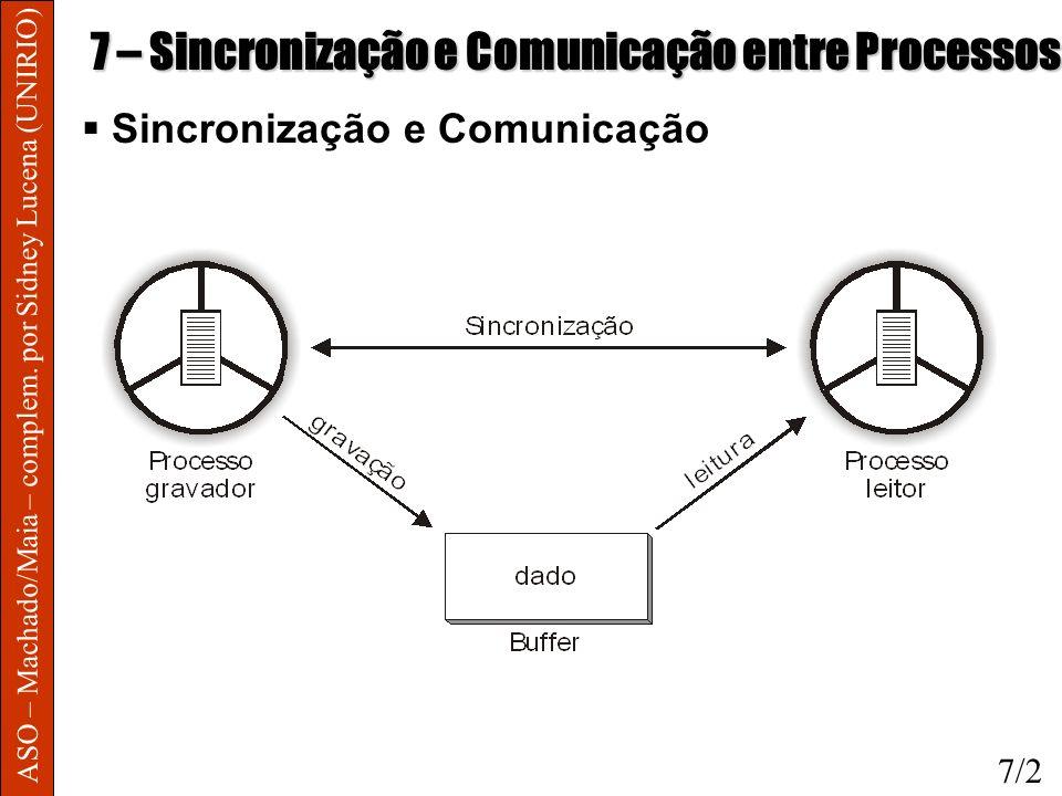 ASO – Machado/Maia – complem. por Sidney Lucena (UNIRIO) 7 – Sincronização e Comunicação entre Processos Sincronização e Comunicação 7/2
