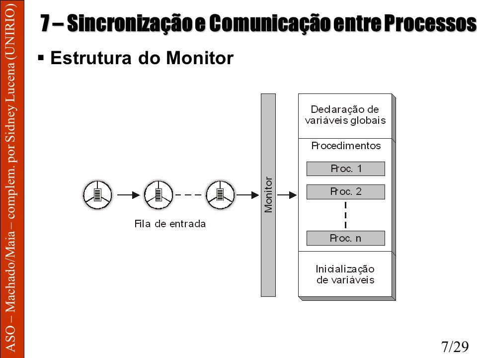 ASO – Machado/Maia – complem. por Sidney Lucena (UNIRIO) 7 – Sincronização e Comunicação entre Processos Estrutura do Monitor 7/29