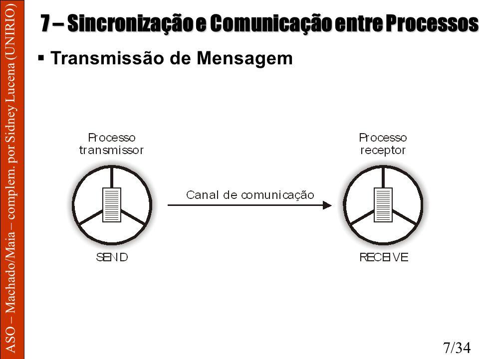 ASO – Machado/Maia – complem. por Sidney Lucena (UNIRIO) 7 – Sincronização e Comunicação entre Processos Transmissão de Mensagem 7/34