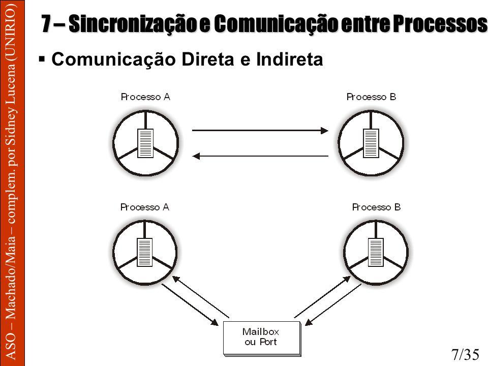 ASO – Machado/Maia – complem. por Sidney Lucena (UNIRIO) 7 – Sincronização e Comunicação entre Processos Comunicação Direta e Indireta 7/35