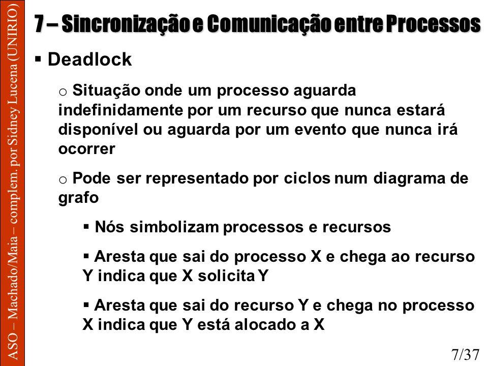 ASO – Machado/Maia – complem. por Sidney Lucena (UNIRIO) 7 – Sincronização e Comunicação entre Processos Deadlock o Situação onde um processo aguarda