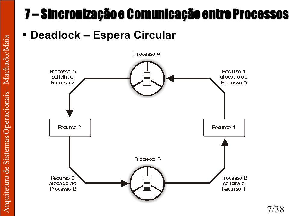 Arquitetura de Sistemas Operacionais – Machado/Maia 7 – Sincronização e Comunicação entre Processos Deadlock – Espera Circular 7/38