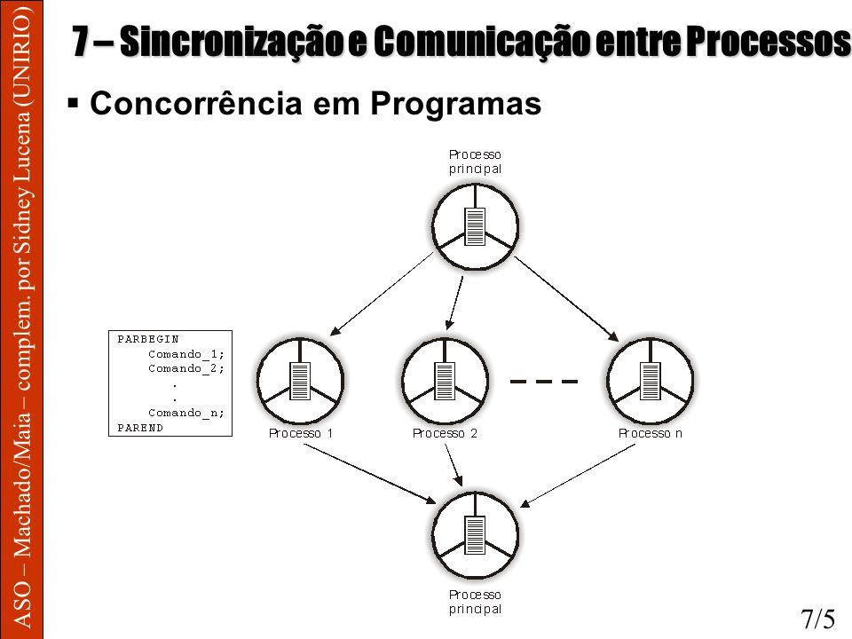 ASO – Machado/Maia – complem. por Sidney Lucena (UNIRIO) 7 – Sincronização e Comunicação entre Processos Concorrência em Programas 7/5