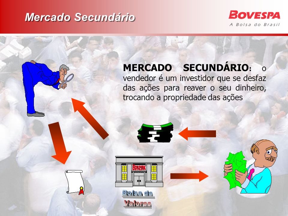 MERCADO SECUNDÁRIO : o vendedor é um investidor que se desfaz das ações para reaver o seu dinheiro, trocando a propriedade das ações Mercado Secundári
