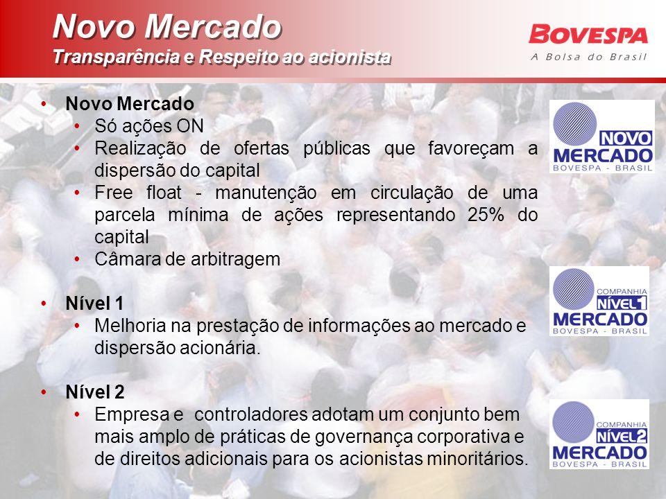 Novo Mercado Transparência e Respeito ao acionista Novo Mercado Só ações ON Realização de ofertas públicas que favoreçam a dispersão do capital Free f