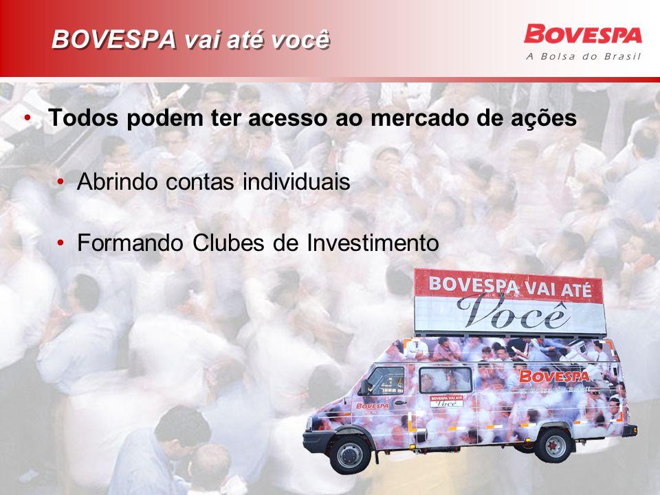 BOVESPA vai até você Todos podem ter acesso ao mercado de ações Abrindo contas individuais Formando Clubes de Investimento