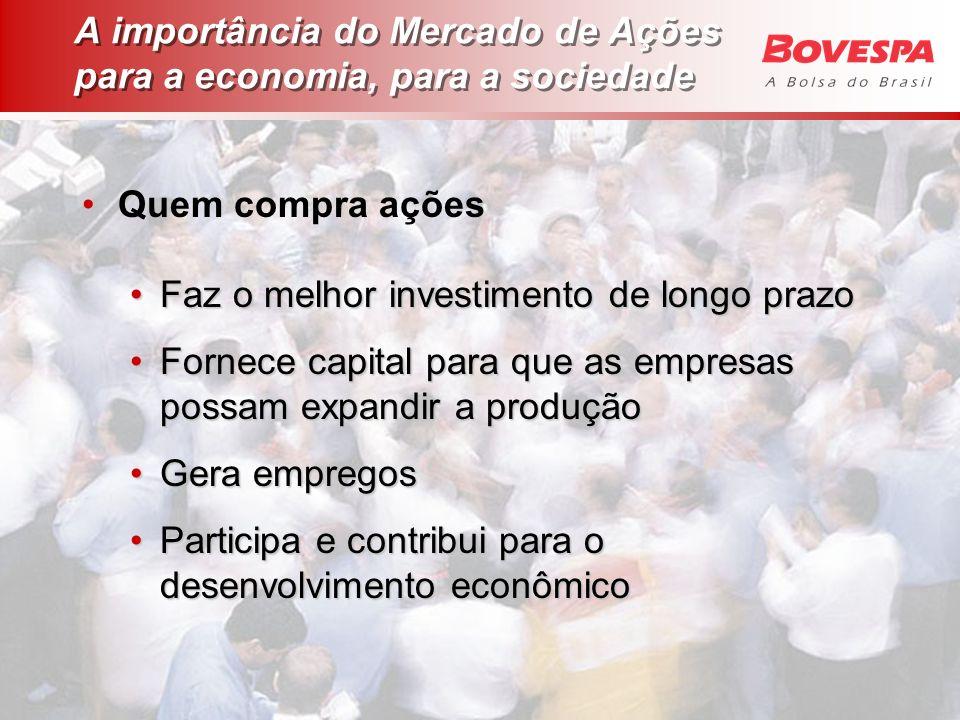 A importância do Mercado de Ações para a economia, para a sociedade Quem compra ações Faz o melhor investimento de longo prazoFaz o melhor investiment