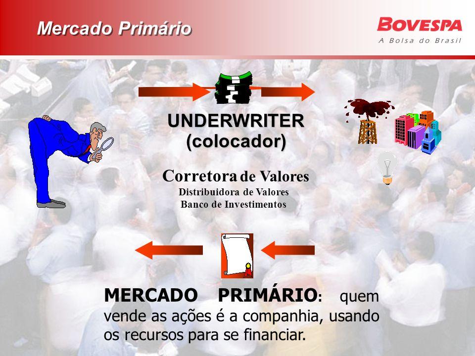 MERCADO PRIMÁRIO : quem vende as ações é a companhia, usando os recursos para se financiar. Mercado Primário UNDERWRITER UNDERWRITER (colocador) (colo