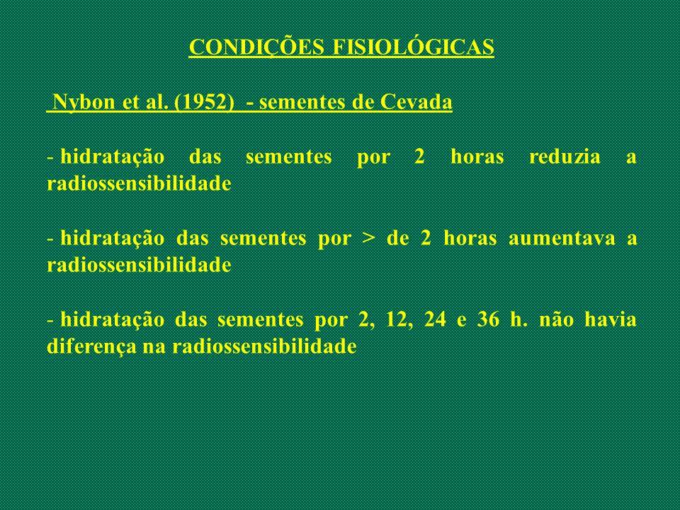 CONDIÇÕES FISIOLÓGICAS Nybon et al. (1952) - sementes de Cevada - hidratação das sementes por 2 horas reduzia a radiossensibilidade - hidratação das s