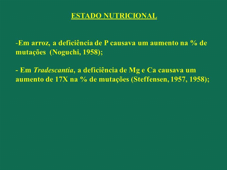ESTADO NUTRICIONAL -Em arroz, a deficiência de P causava um aumento na % de mutações (Noguchi, 1958); - Em Tradescantia, a deficiência de Mg e Ca caus