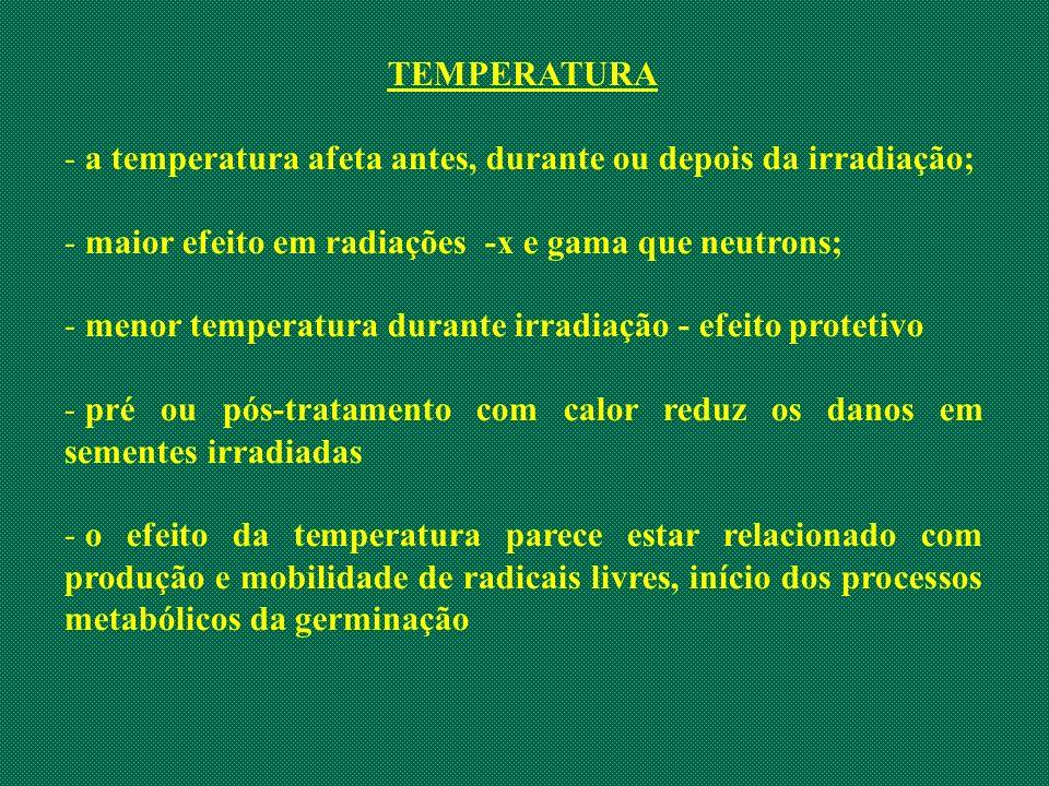 TEMPERATURA - a temperatura afeta antes, durante ou depois da irradiação; - maior efeito em radiações -x e gama que neutrons; - menor temperatura dura
