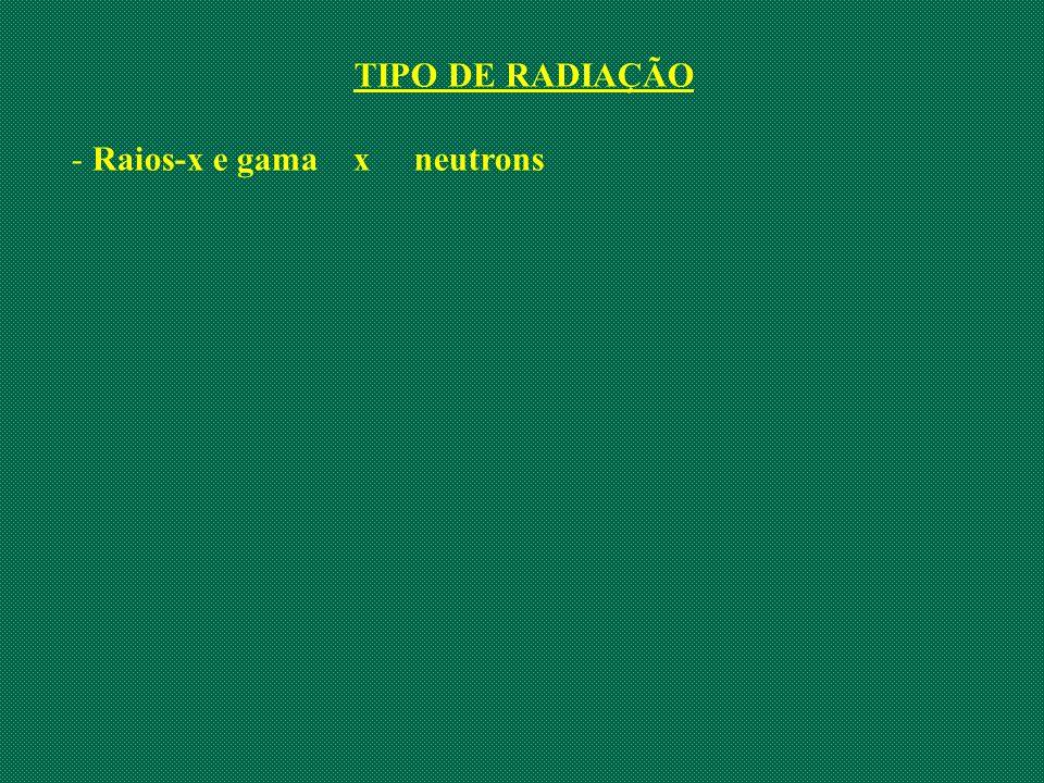 TIPO DE RADIAÇÃO - Raios-x e gama x neutrons