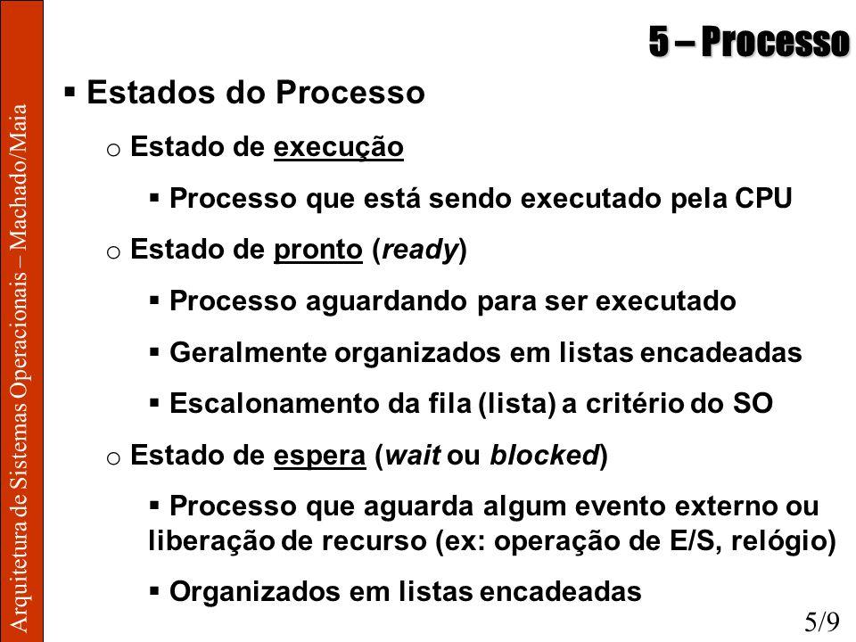 Arquitetura de Sistemas Operacionais – Machado/Maia 5 – Processo Estados do Processo o Estado de execução Processo que está sendo executado pela CPU o