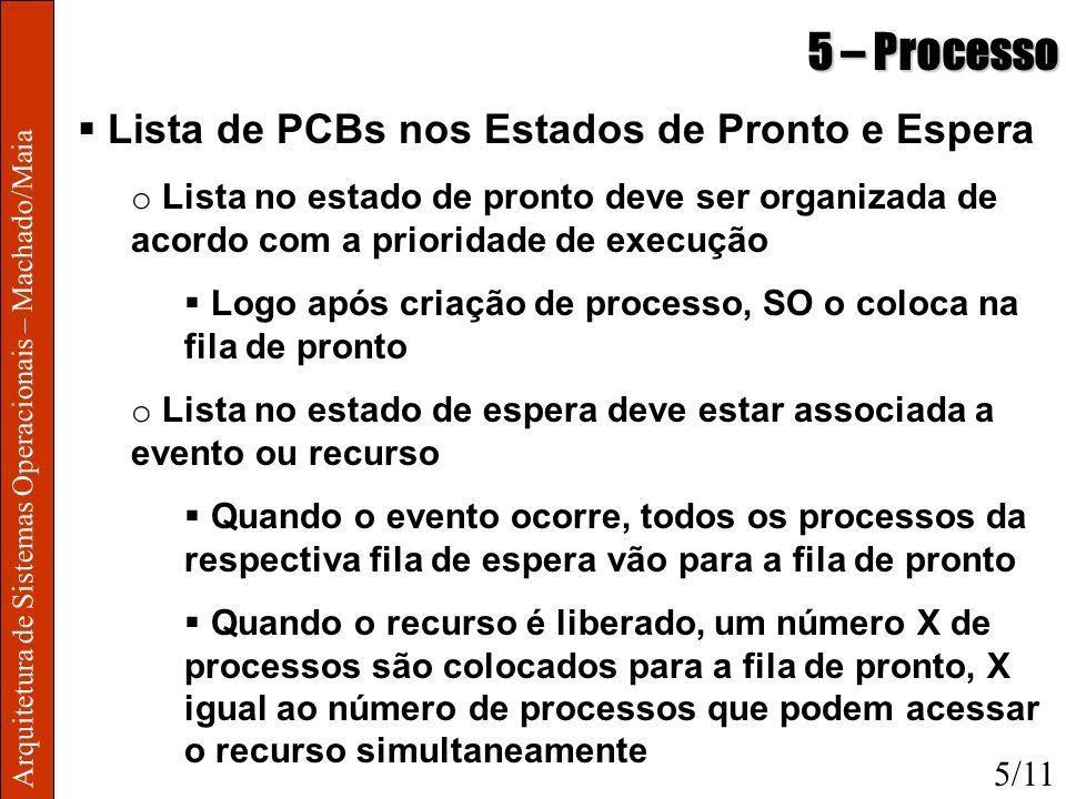 Arquitetura de Sistemas Operacionais – Machado/Maia 5 – Processo Lista de PCBs nos Estados de Pronto e Espera o Lista no estado de pronto deve ser org