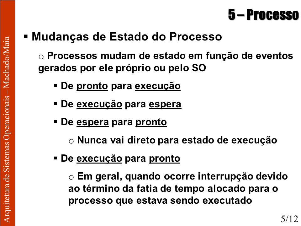 Arquitetura de Sistemas Operacionais – Machado/Maia 5 – Processo Mudanças de Estado do Processo o Processos mudam de estado em função de eventos gerad