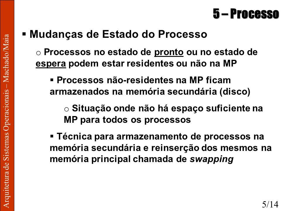 Arquitetura de Sistemas Operacionais – Machado/Maia 5 – Processo Mudanças de Estado do Processo o Processos no estado de pronto ou no estado de espera
