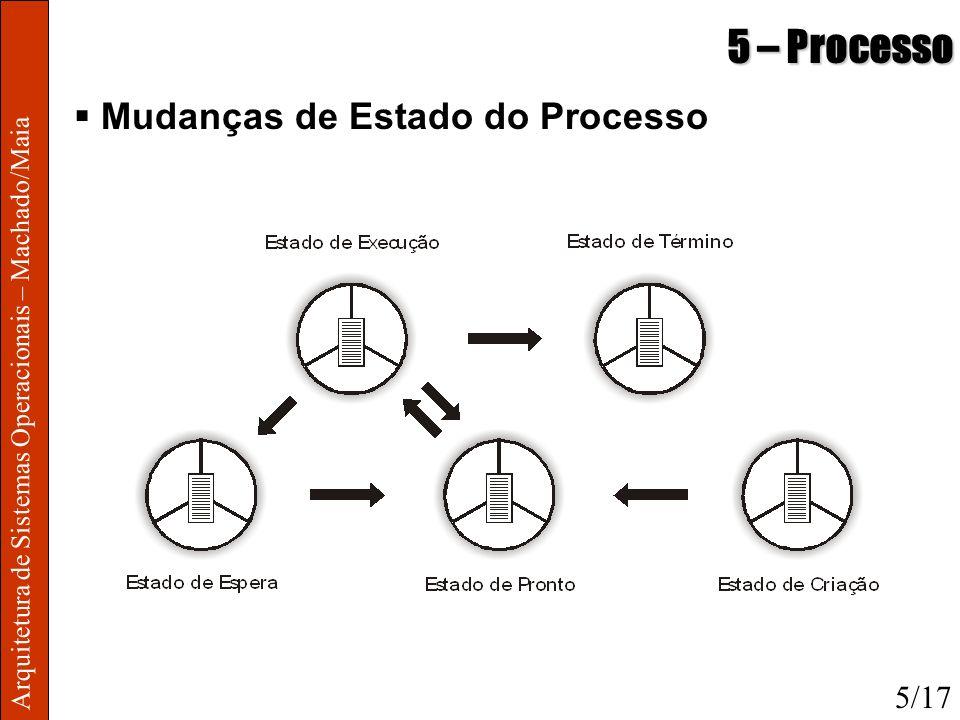 Arquitetura de Sistemas Operacionais – Machado/Maia 5 – Processo Mudanças de Estado do Processo 5/17