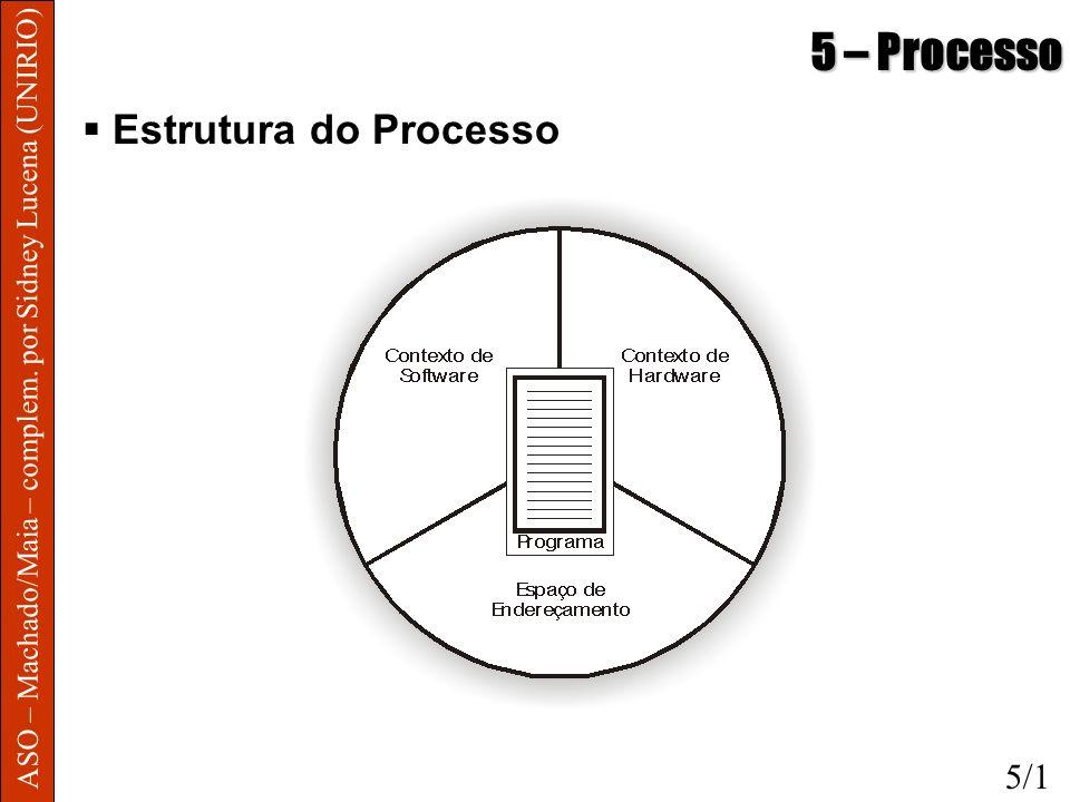 5 – Processo Estrutura do Processo 5/1 ASO – Machado/Maia – complem. por Sidney Lucena (UNIRIO)