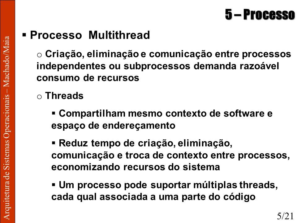 Arquitetura de Sistemas Operacionais – Machado/Maia 5 – Processo Processo Multithread o Criação, eliminação e comunicação entre processos independente