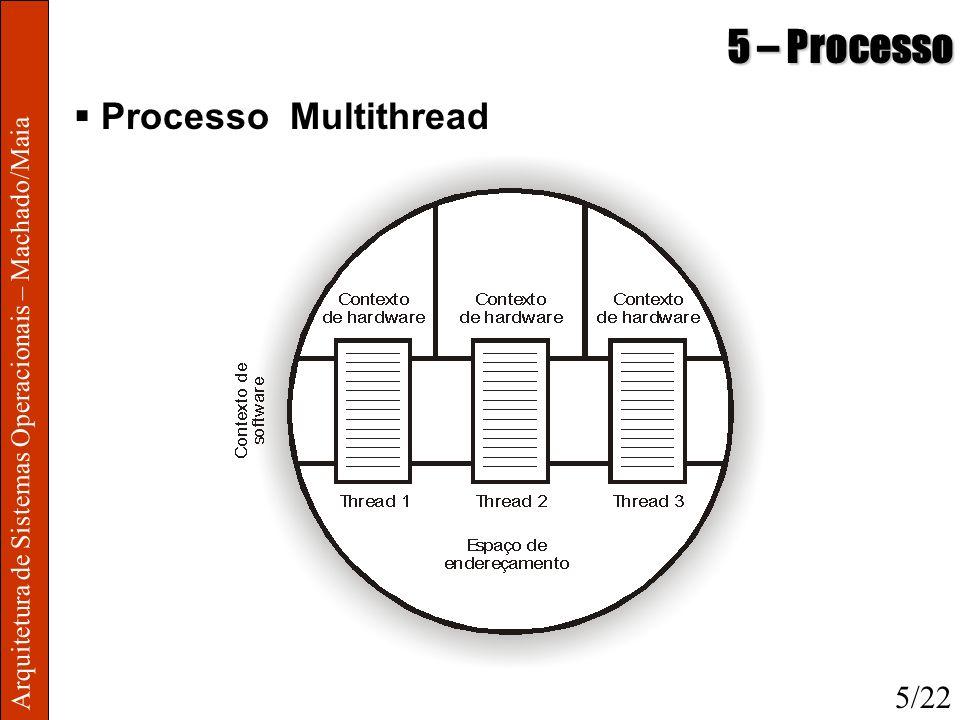 Arquitetura de Sistemas Operacionais – Machado/Maia 5 – Processo Processo Multithread 5/22