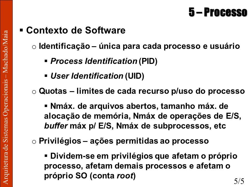 Arquitetura de Sistemas Operacionais – Machado/Maia 5 – Processo Contexto de Software o Identificação – única para cada processo e usuário Process Ide