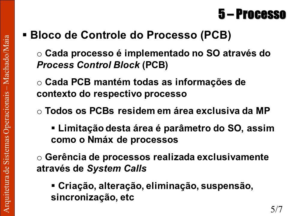 Arquitetura de Sistemas Operacionais – Machado/Maia 5 – Processo Bloco de Controle do Processo (PCB) o Cada processo é implementado no SO através do P
