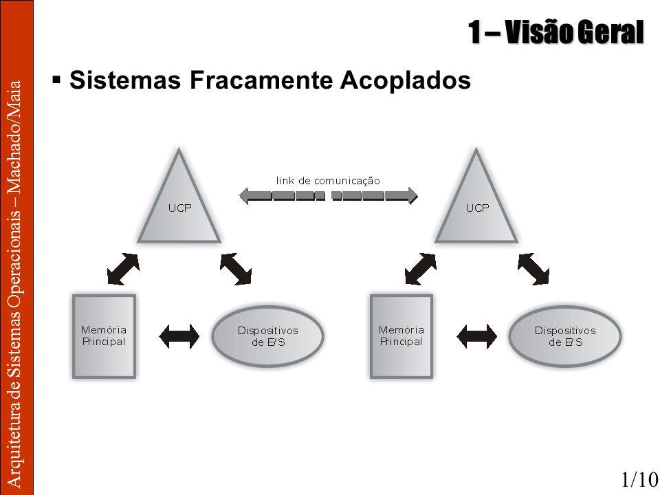Arquitetura de Sistemas Operacionais – Machado/Maia 1 – Visão Geral Sistemas Fracamente Acoplados 1/10