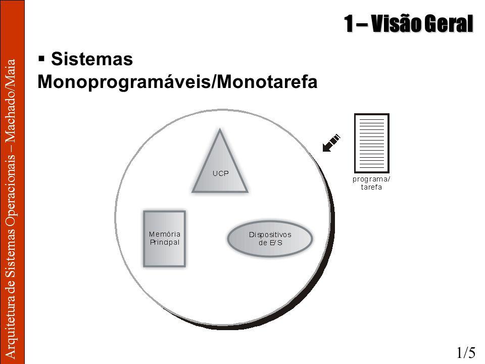 Arquitetura de Sistemas Operacionais – Machado/Maia 1 – Visão Geral Sistemas Multiprogramáveis /Multitarefa 1/6