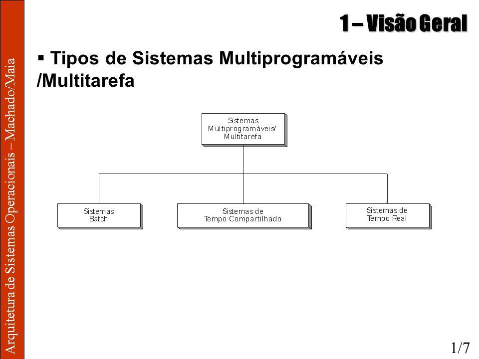 Arquitetura de Sistemas Operacionais – Machado/Maia 1 – Visão Geral Sistemas com Múltiplos Processadores 1/8 Sistemas c/ Múltiplos Processadores Sistemas Fortemente Acoplados Sistemas Fracamente Acoplados