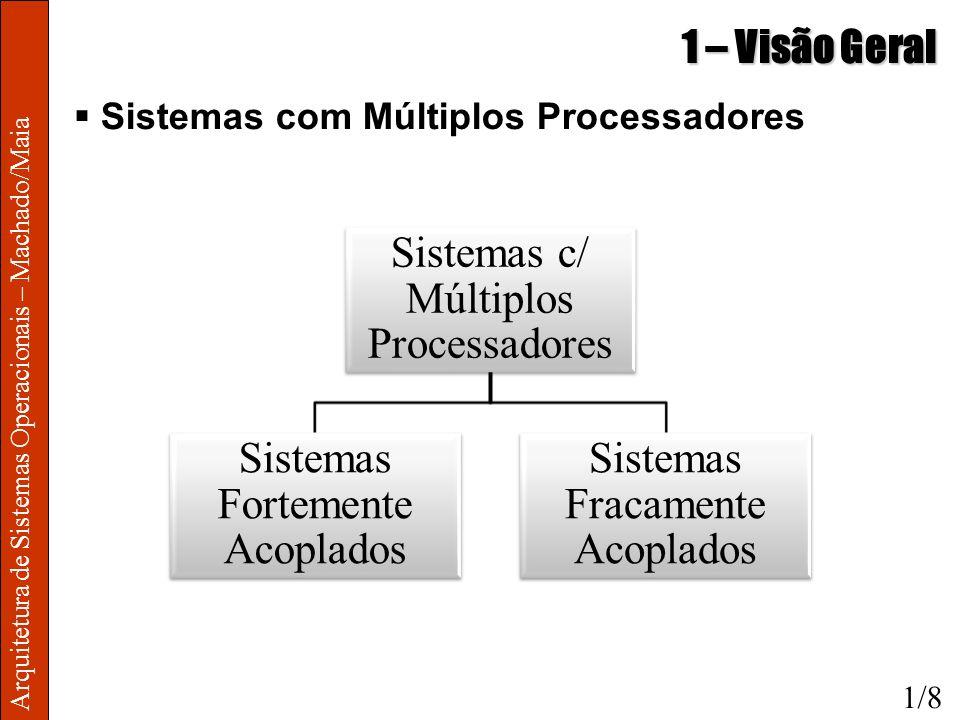 Arquitetura de Sistemas Operacionais – Machado/Maia 1 – Visão Geral Sistemas com Múltiplos Processadores 1/8 Sistemas c/ Múltiplos Processadores Siste