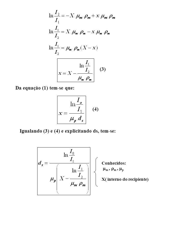 Tomógrafo de raios gama Computador Sistema movimentador da amostra com rotação e translação IoIo I (I o = atenuação nula) IoIo IoIo Atenuações proporcionais às diferentes densidades