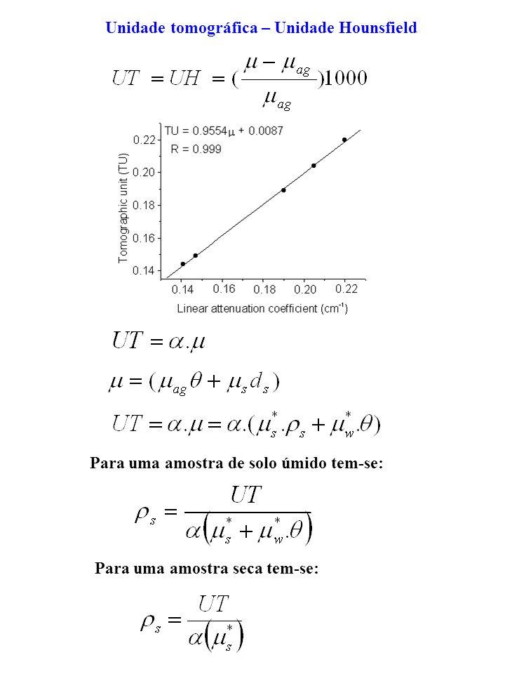 Exercícios Considerando-se as energias das radiações gama das fontes de 137 Cs e 241 Am do tomógrafo do CENA, quais são os principais processos de interação dos feixes de raios gama com as amostras de solo que são responsáveis pela atenuação da intensidade de fluxo de fótons gama que atravessam a amostra.