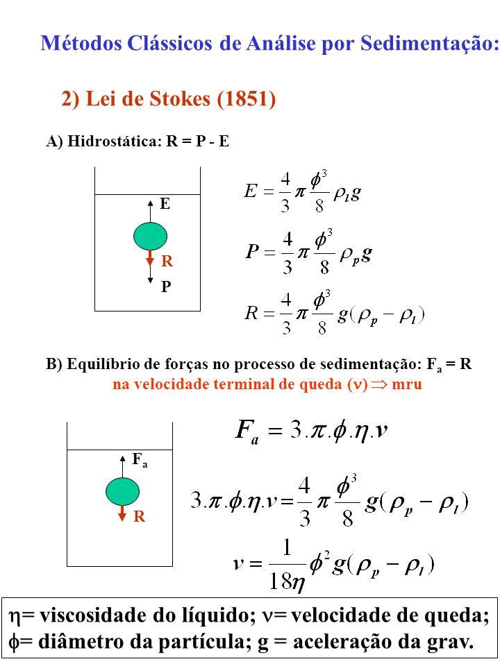 Métodos Clássicos de Análise por Sedimentação: 2) Lei de Stokes (1851) P E R A) Hidrostática: R = P - E B) Equilíbrio de forças no processo de sedimen