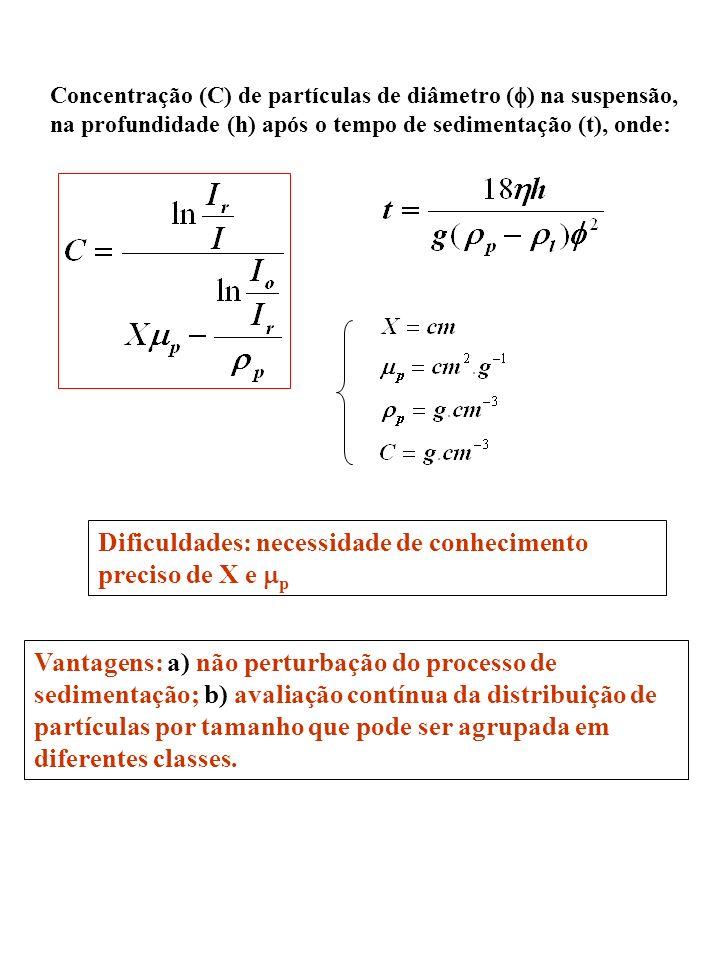 Concentração (C) de partículas de diâmetro ( ) na suspensão, na profundidade (h) após o tempo de sedimentação (t), onde: Dificuldades: necessidade de