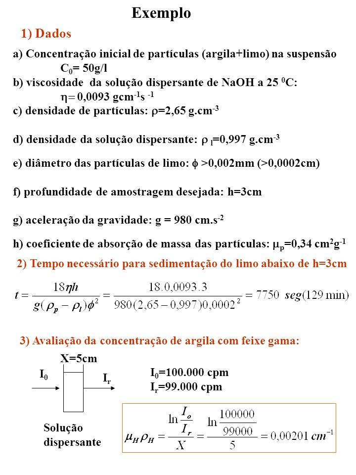 Exemplo a) Concentração inicial de partículas (argila+limo) na suspensão C 0 = 50g/l b) viscosidade da solução dispersante de NaOH a 25 0 C: 0,0093 gc