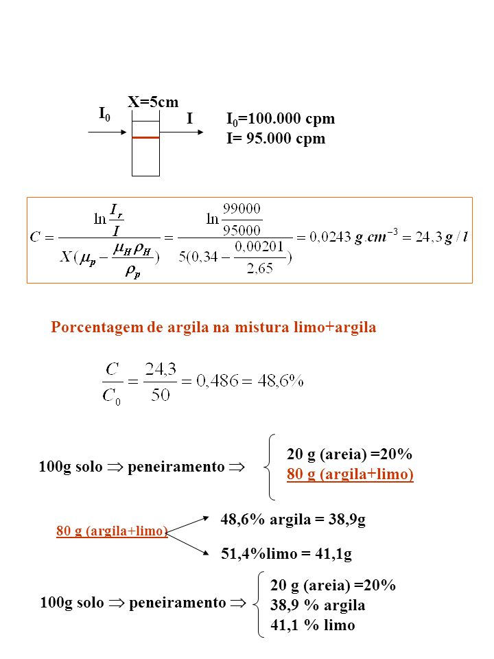 I0I0 I I 0 =100.000 cpm I= 95.000 cpm Porcentagem de argila na mistura limo+argila 100g solo peneiramento 20 g (areia) =20% 80 g (argila+limo) 48,6% a