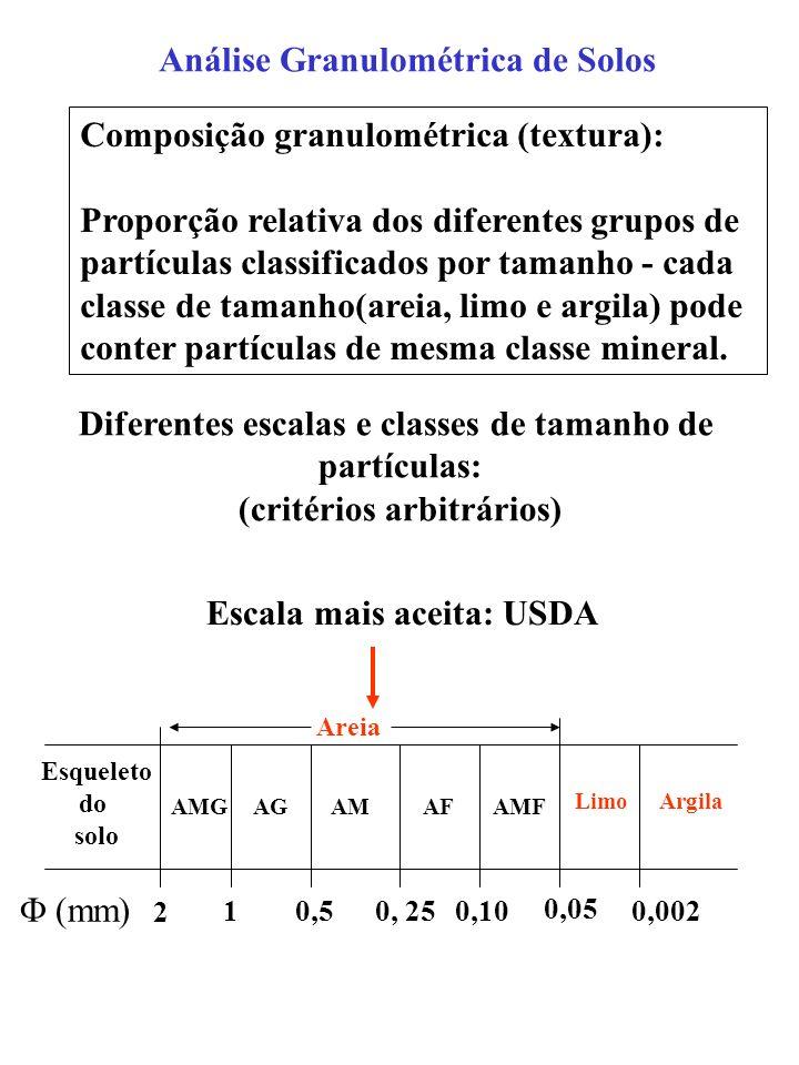 Algumas relações dimensionais entre partículas Areia = 2 mm A=4 R 2 =0,126 cm 2 V=4/3 R 3 =0,00419 cm 3 m=0,00419.2,65=0,0111 g Argila = 0,002 mm (argila) A=4 R 2 =1,26.10 -7 cm 2 V=4/3 R 3 =4,19.10- 12 cm 3 m=4,19.10 -12.2,65=1,11.10 -11 g