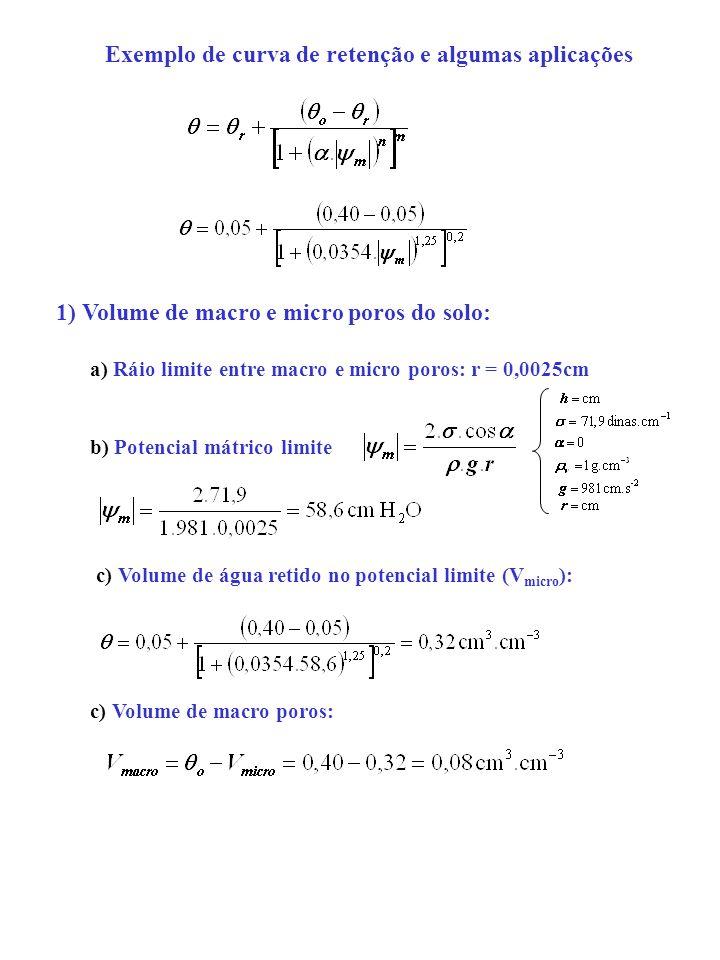 Exemplo de curva de retenção e algumas aplicações 1) Volume de macro e micro poros do solo: a) Ráio limite entre macro e micro poros: r = 0,0025cm b)