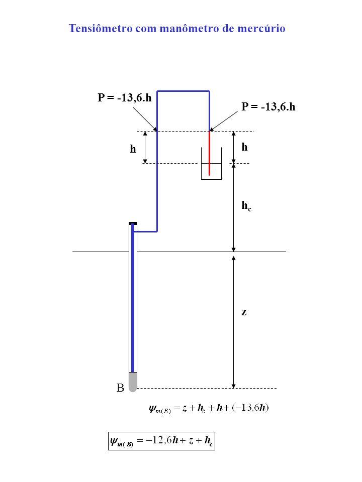 Tensiômetro com manômetro de mercúrio h hchc z P = -13,6.h h B