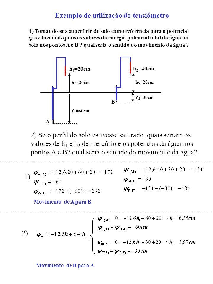 Exemplo de utilização do tensiômetro A h 1 =20cm hc=20cm Z 1 =60cm h 2 =40cm hc=20cm Z 2 =30cm B 1) Tomando-se a superfície do solo como referência pa