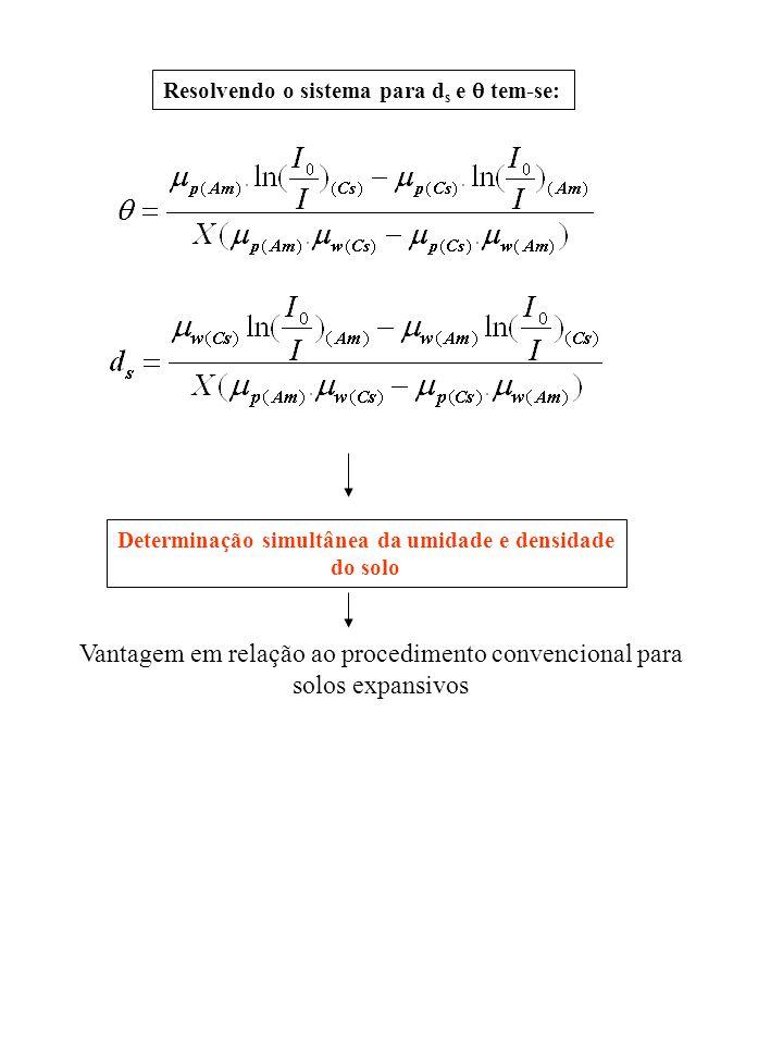 Resolvendo o sistema para d s e tem-se: Determinação simultânea da umidade e densidade do solo Vantagem em relação ao procedimento convencional para s